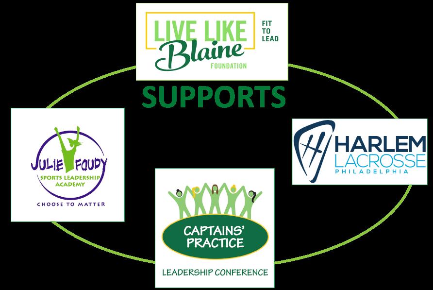 circle of leadership